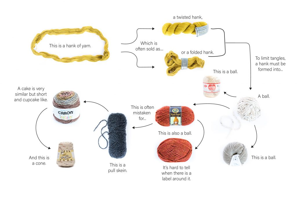 Crochet Basics - How to Chain Stitch + Yarn and Hook Guide // www.deliacreates.com